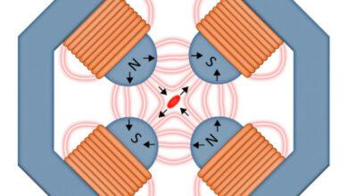 كيف تسبب القوة التي تبذلها المغانط تسارعا للجسيمات